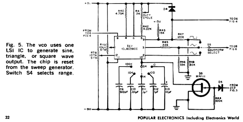 Function, Signal and Sweep Generator Schematics - Pro Audio Design
